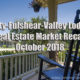 Katy-Fulshear Real Estate Market October Recap and Outlook